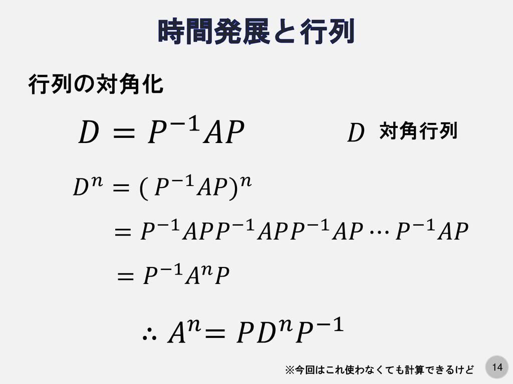 14 行列の対角化  = −1  対角行列  = ( −1) = −1−1−1 ⋯ −1 = ...