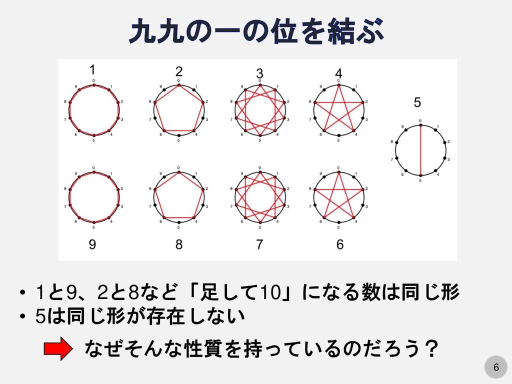 6 • 1と9、2と8など「足して10」になる数は同じ形 • 5は同じ形が存在しない なぜそん...