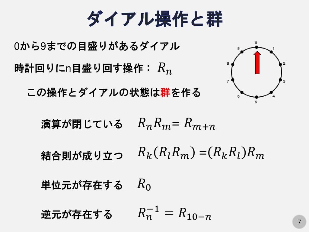 7 0から9までの目盛りがあるダイアル 時計回りにn目盛り回す操作:  演算が閉じている  =...
