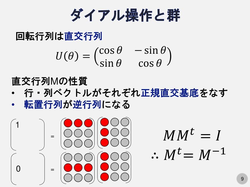 9   = cos  − sin  sin  cos  回転行列は直交行列 直交行列Mの性質 ...