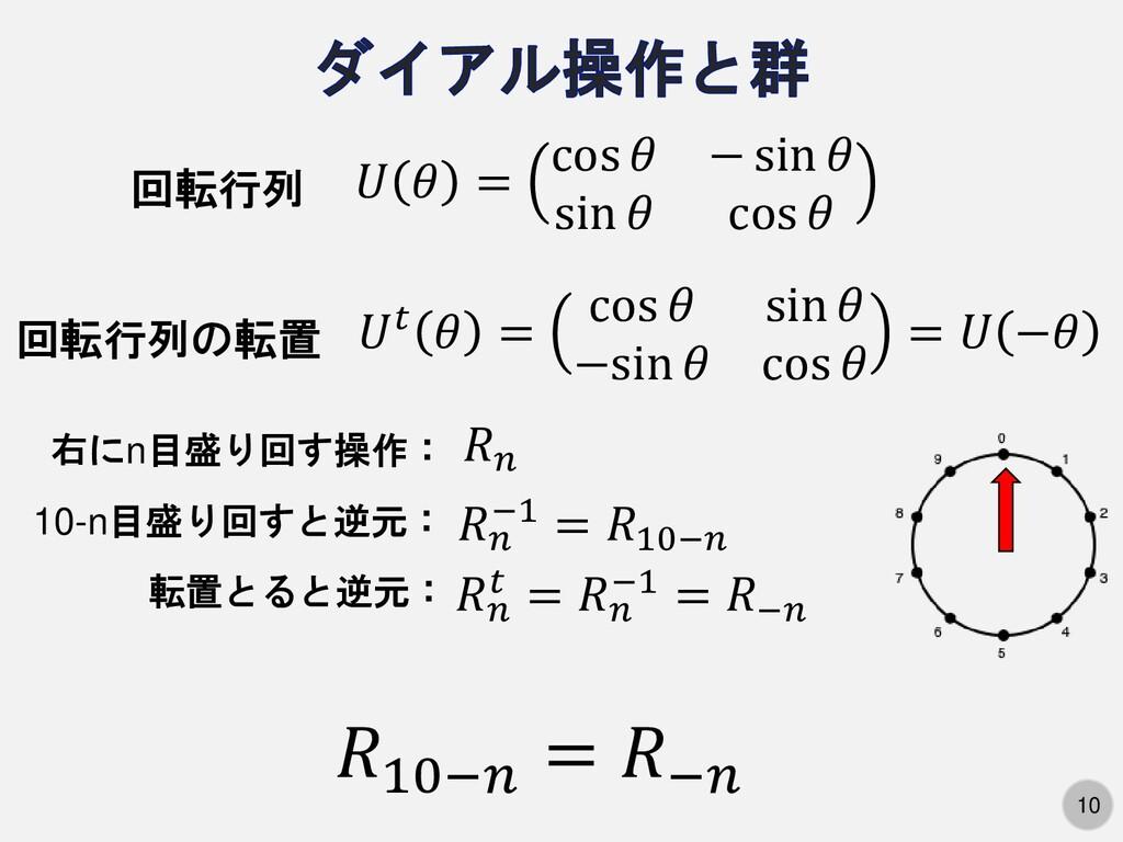 10   = cos  − sin  sin  cos    = cos  sin  −sin...