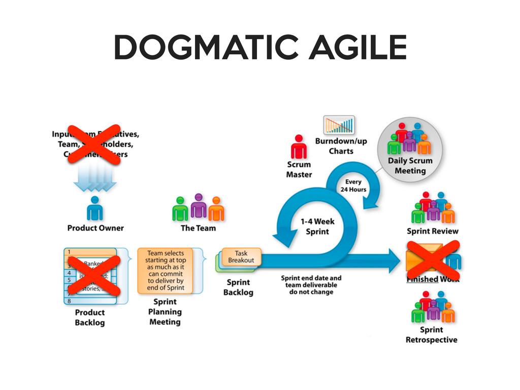 DOGMATIC AGILE X X X
