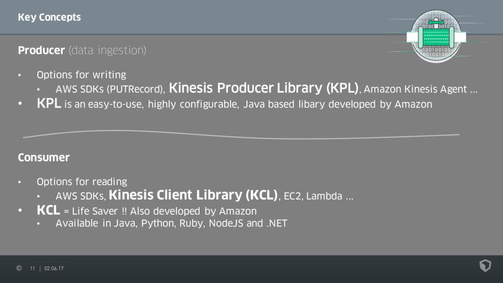 11 02.06.17 Key Concepts Producer (data ingesti...