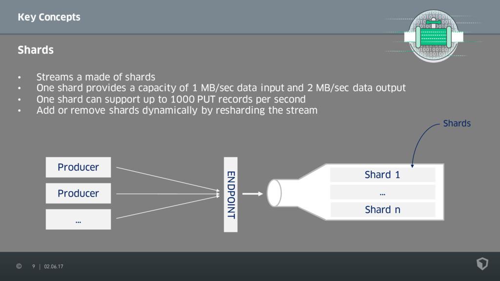 9 02.06.17 Key Concepts Shards • Streams a made...