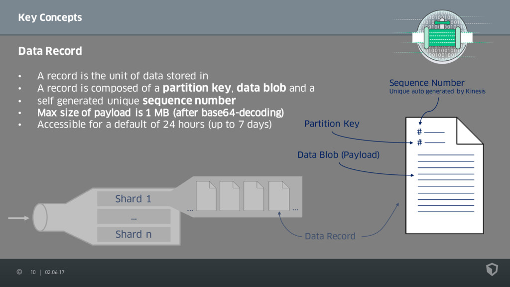 10 02.06.17 Key Concepts Data Record • A record...