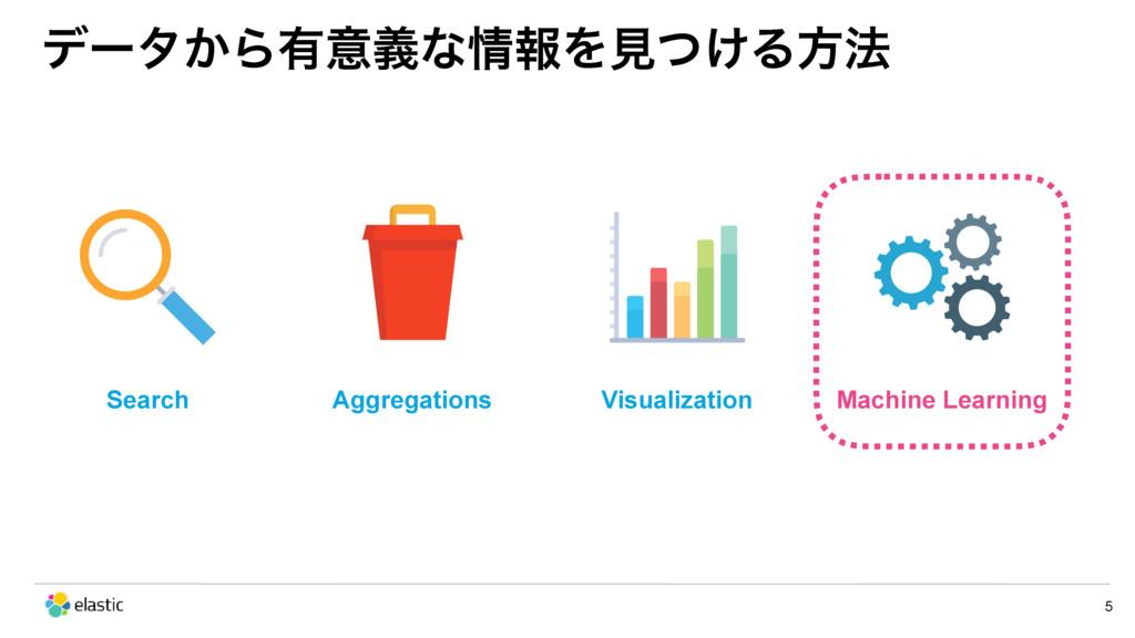 σʔλ͔Β༗ҙٛͳใΛݟ͚ͭΔํ๏ 5 Search Aggregations Visual...