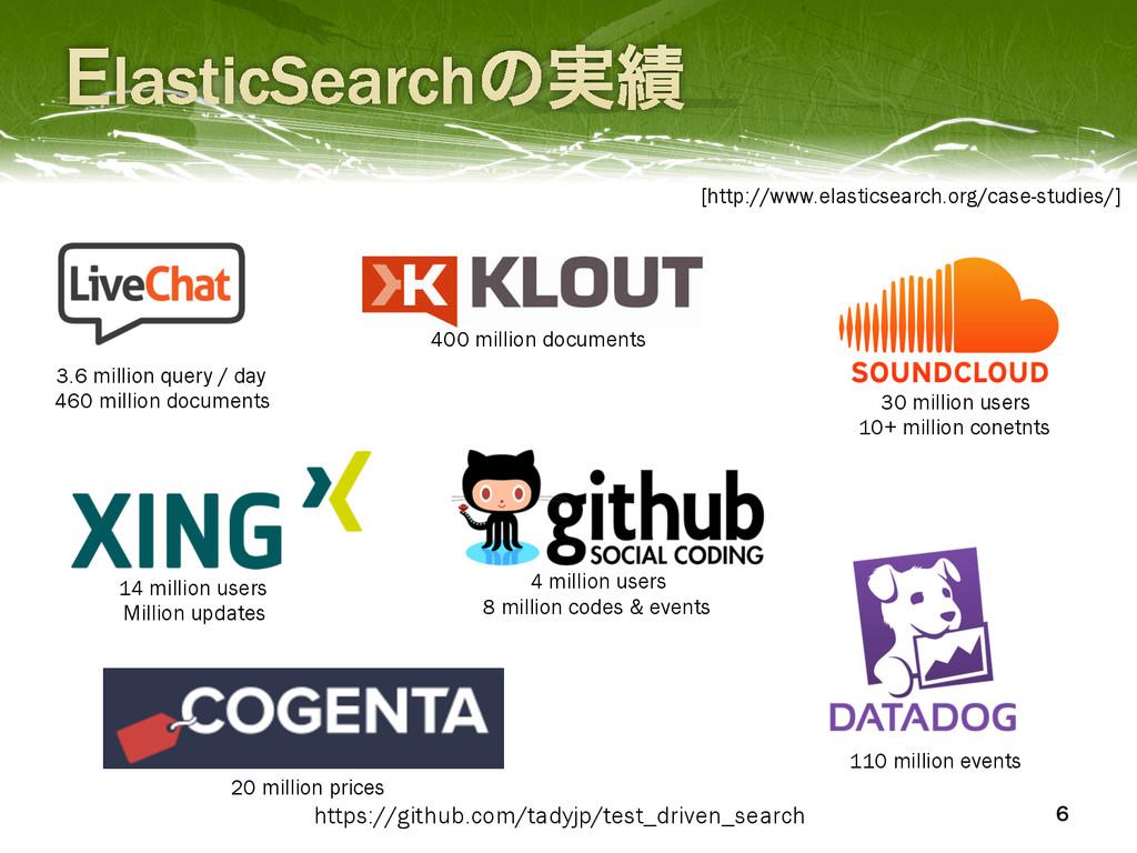 [http://www.elasticsearch.org/case-studies/] 3...
