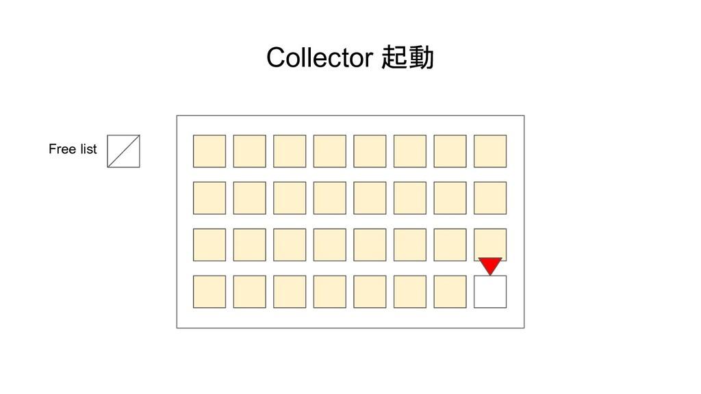 Collector 起動 Free list