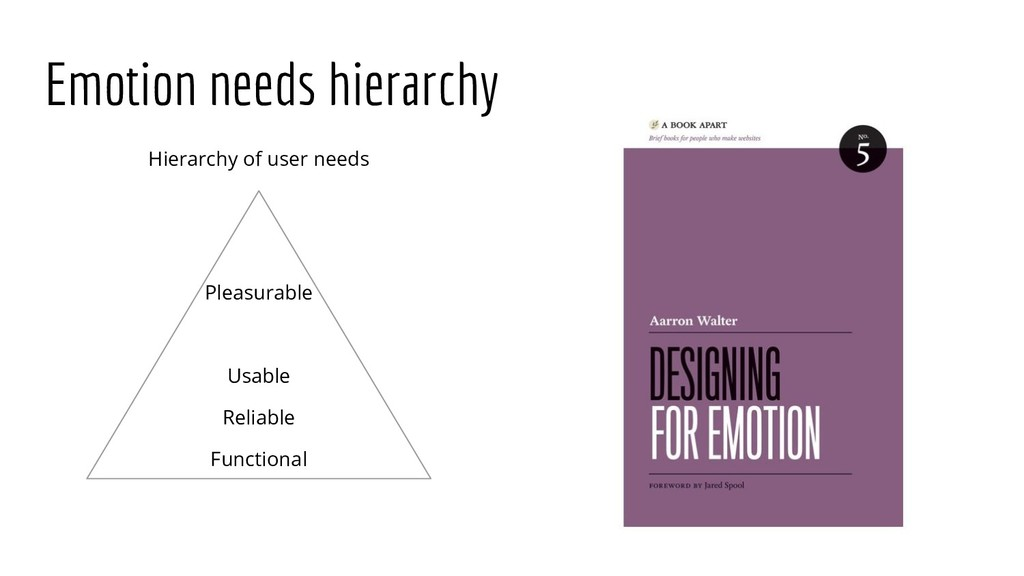 Emotion needs hierarchy Hierarchy of user needs...