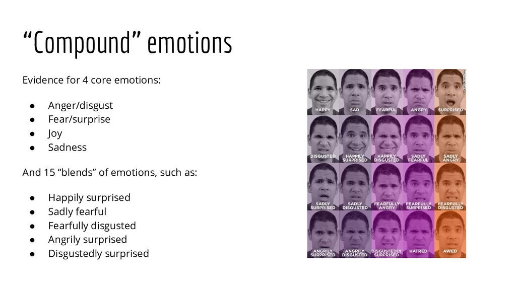 """""""Compound"""" emotions Evidence for 4 core emotion..."""
