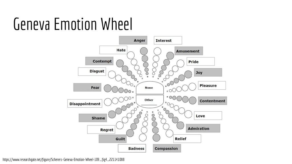 Geneva Emotion Wheel https://www.researchgate.n...