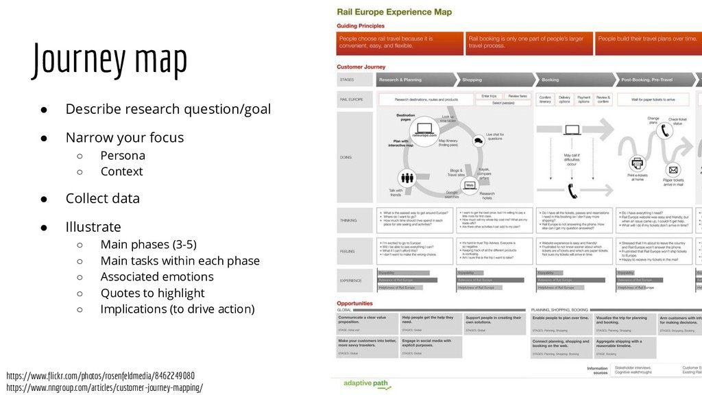Journey map ● Describe research question/goal ●...