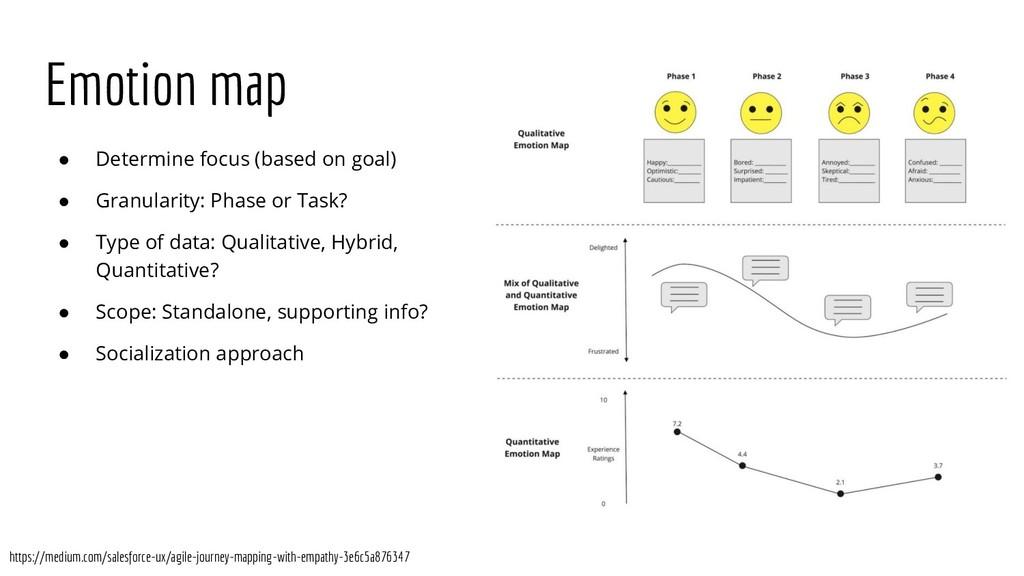 Emotion map ● Determine focus (based on goal) ●...