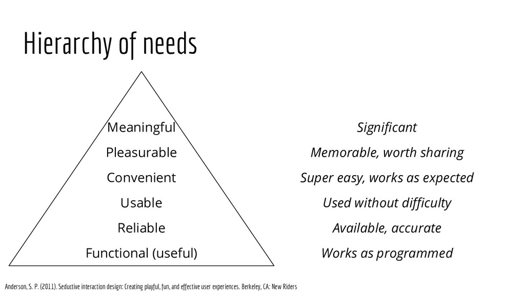 Hierarchy of needs Meaningful Pleasurable Conve...
