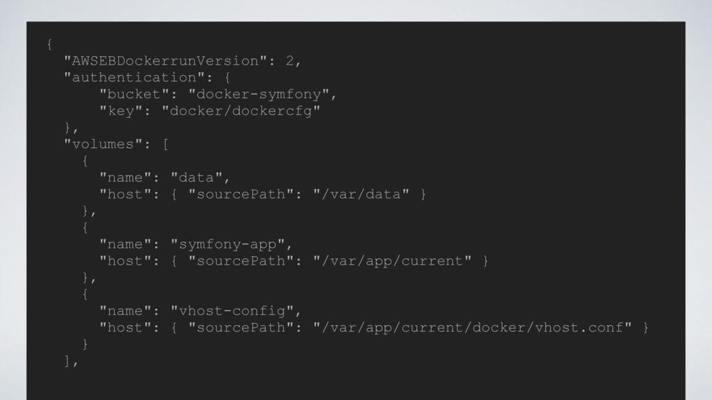 "{ ""AWSEBDockerrunVersion"": 2, ""authentication"":..."