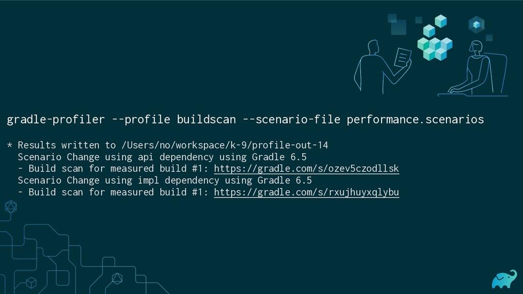 gradle-profiler --profile buildscan --scenario-...