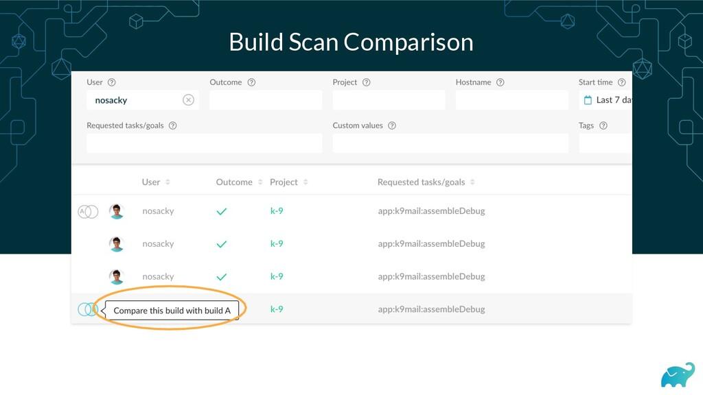 Build Scan Comparison