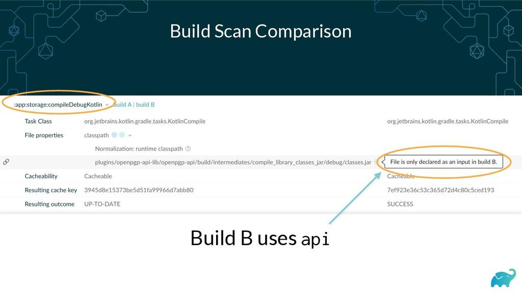 Build Scan Comparison Build B uses api