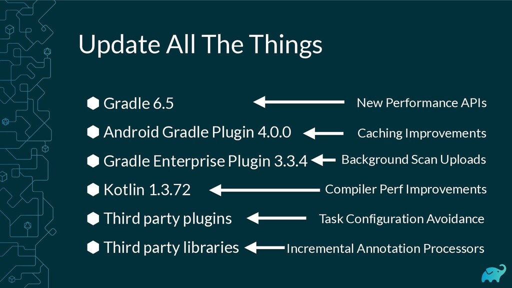 Update All The Things ⬢ Gradle 6.5 ⬢ Android Gr...