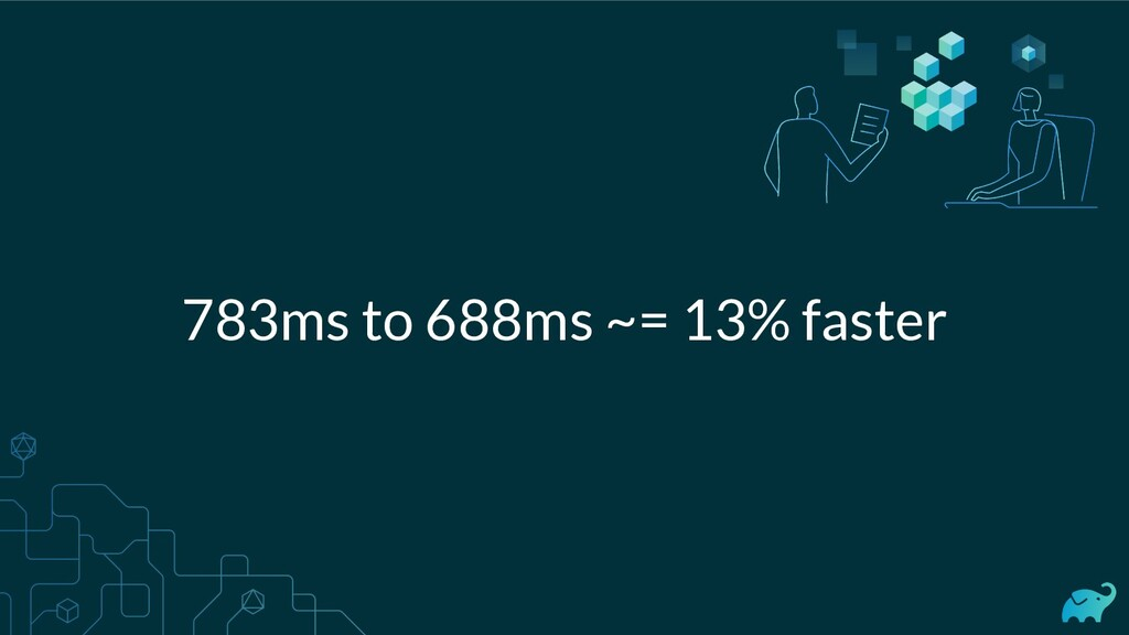 783ms to 688ms ~= 13% faster
