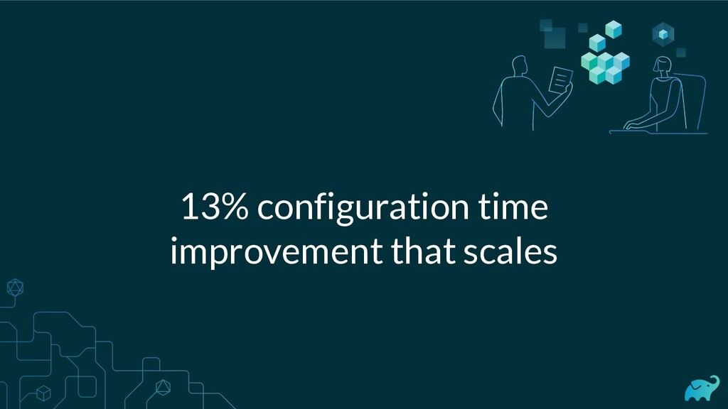 13% configuration time improvement that scales