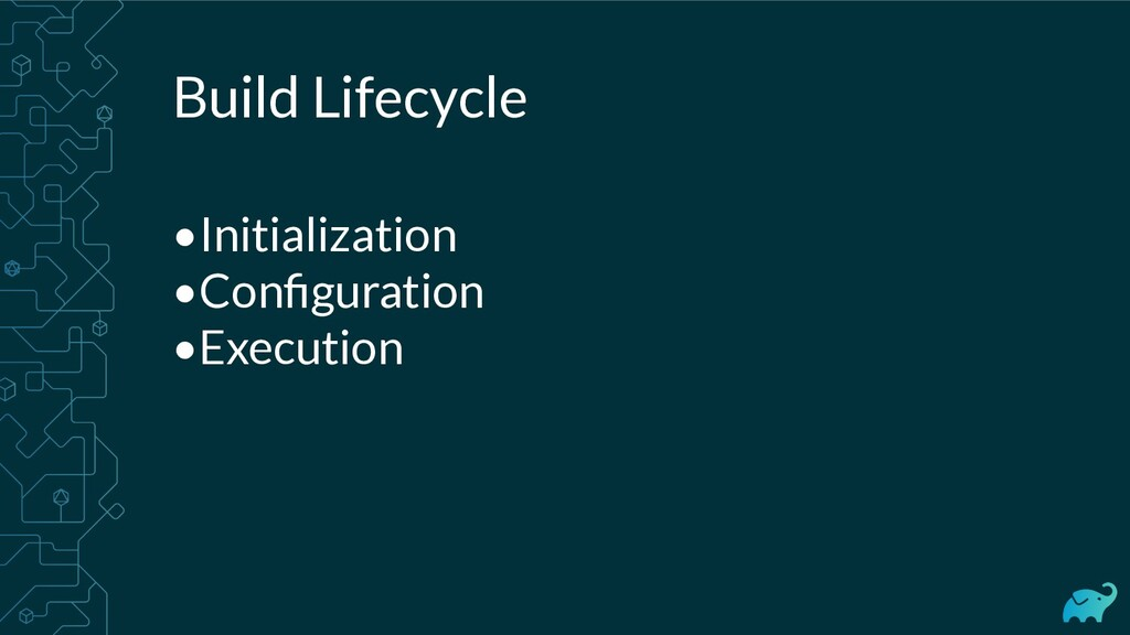 Build Lifecycle •Initialization •Configuration •...