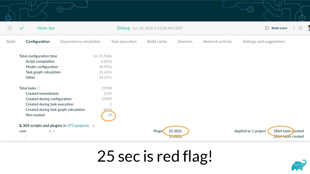 25 sec is red flag!