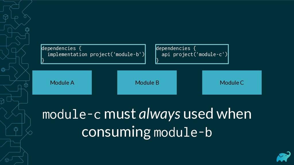 Module A Module B Module C dependencies { imple...