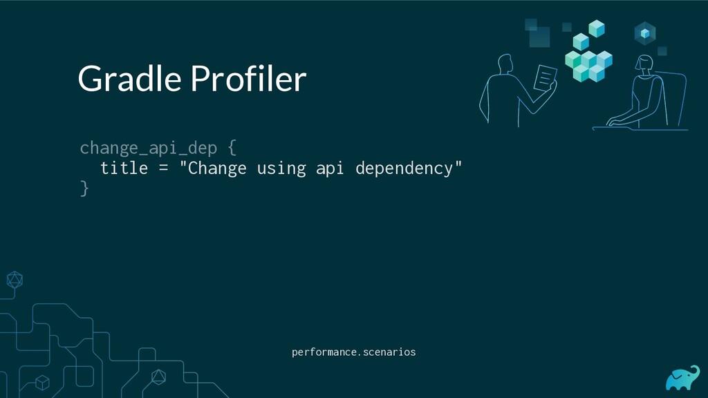"change_api_dep { title = ""Change using api depe..."