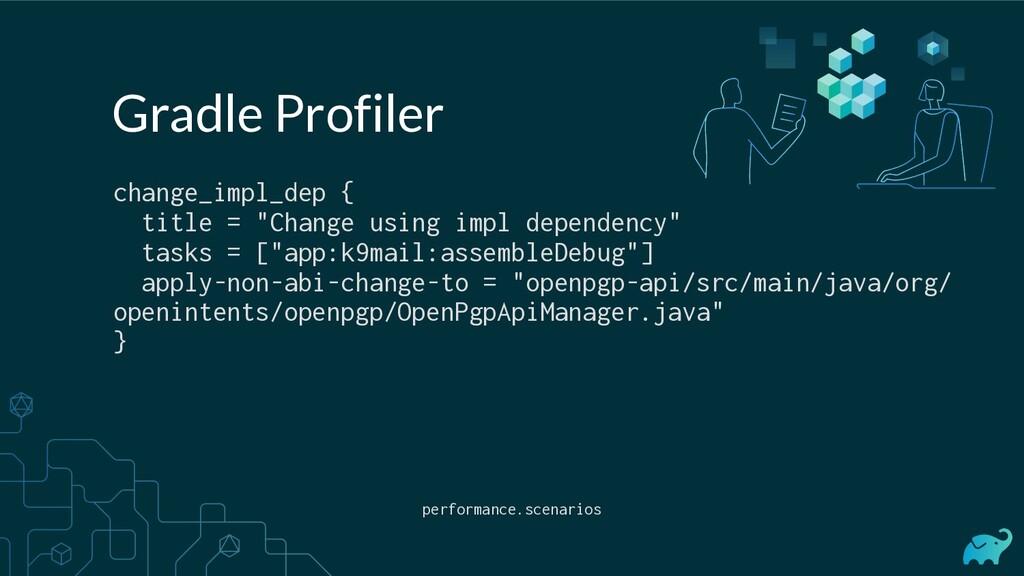 """change_impl_dep { title = """"Change using impl de..."""