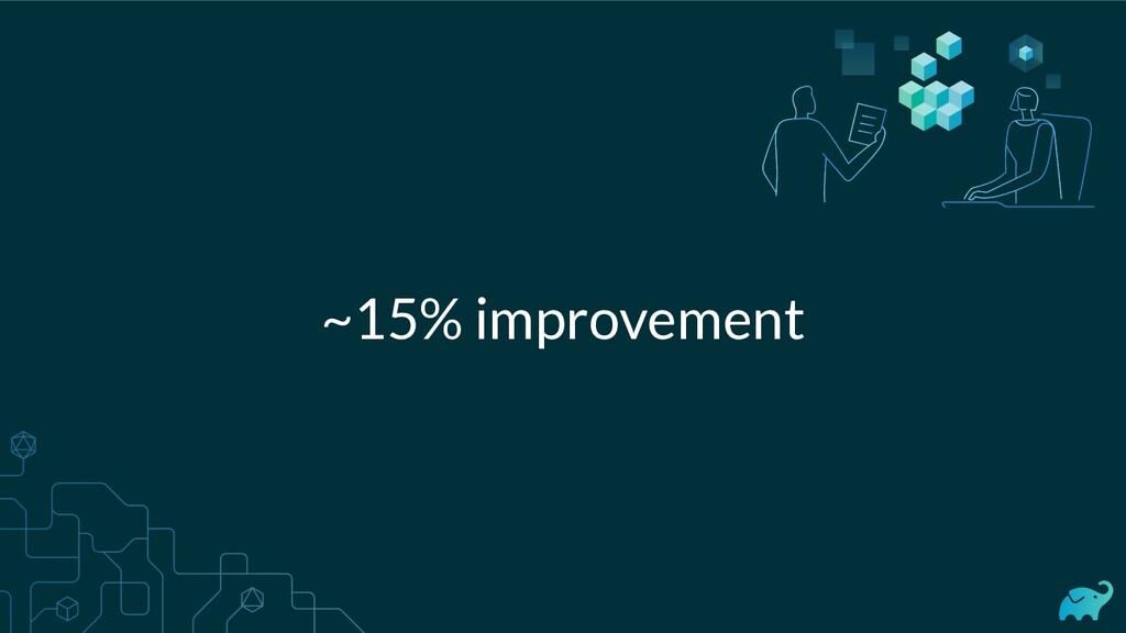 ~15% improvement