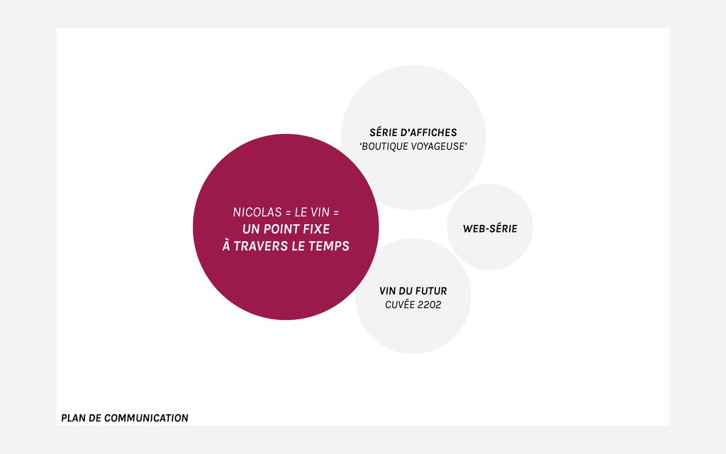 SÉRIE D'AFFICHES 'BOUTIQUE VOYAGEUSE' WEB-SÉRIE...