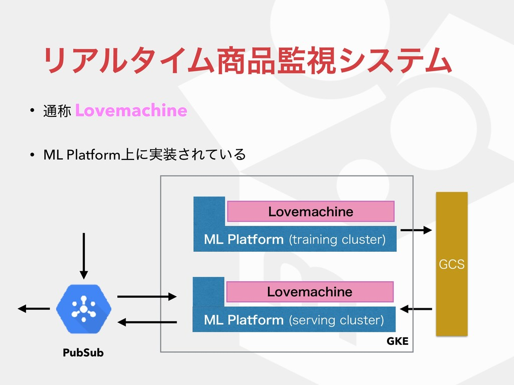ϦΞϧλΠϜ঎඼؂ࢹγεςϜ • ௨শ Lovemachine • ML Platform্ʹ...