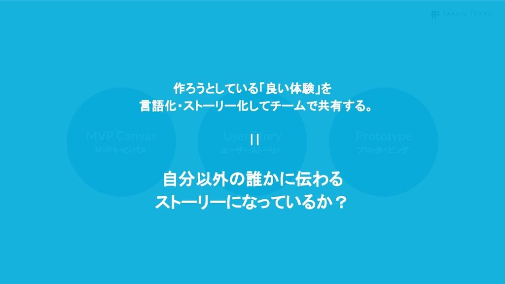 MVP Canvas MVPキャンバス User Story ユーザーストーリー Protot...