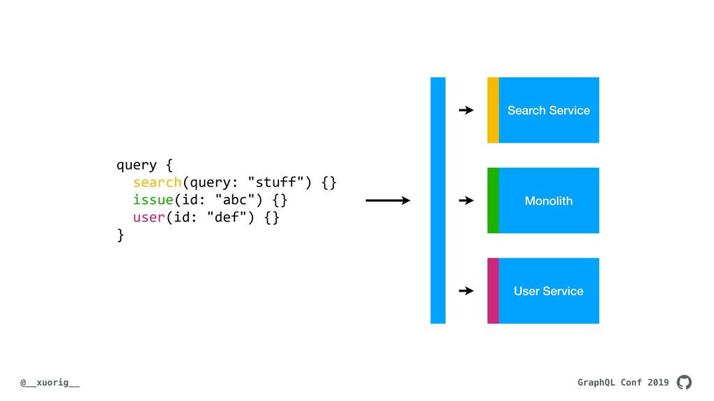 GraphQL Conf 2019 @__xuorig__ query { search(qu...