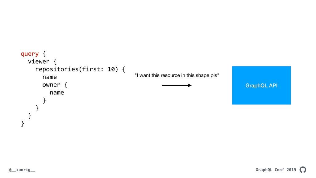GraphQL Conf 2019 @__xuorig__ GraphQL API query...