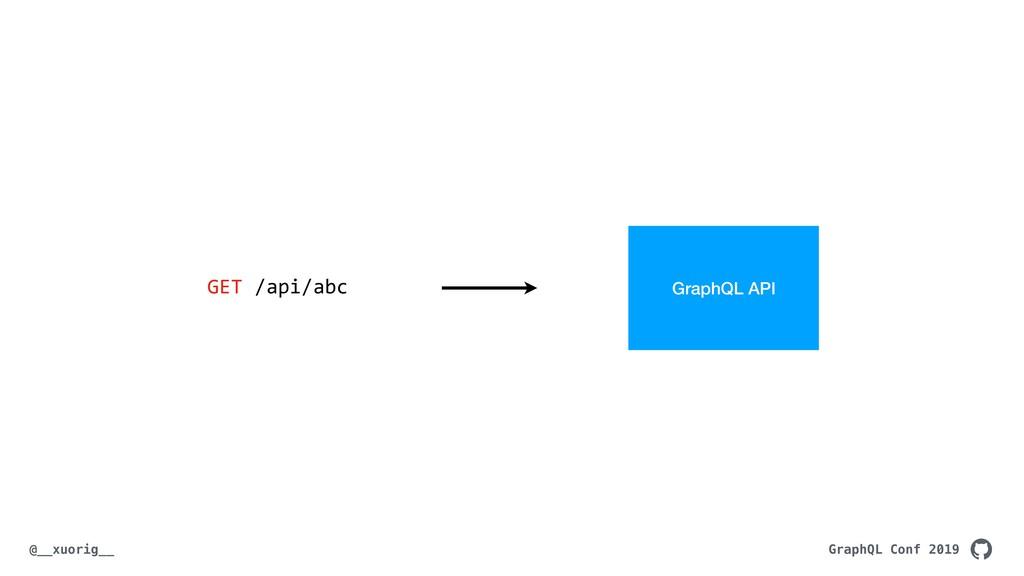 GraphQL Conf 2019 @__xuorig__ GraphQL API GET /...