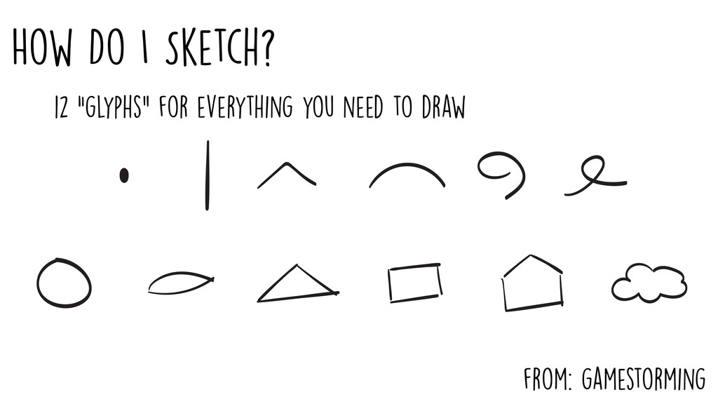 "How Do I Sketch? 12 ""glyphs"" for everything you..."