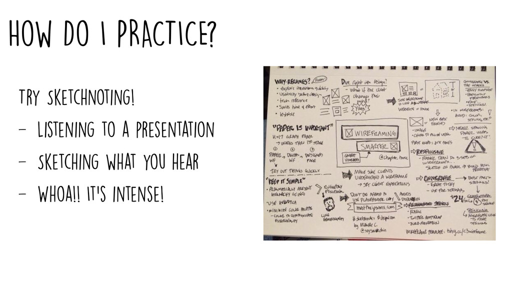 How Do I PRACTICE? Try Sketchnoting! - Listenin...