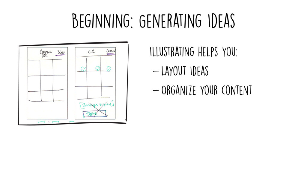 Beginning: Generating Ideas Illustrating helps ...