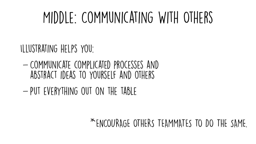 Middle: Communicating With Others Illustrating ...