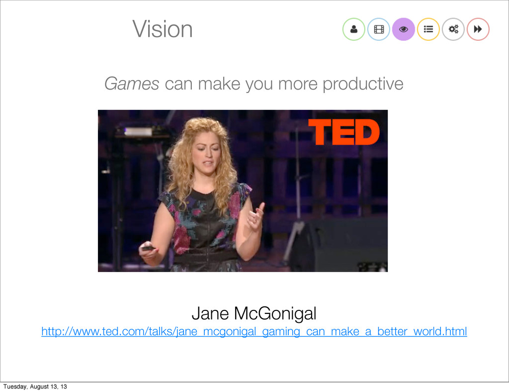 Vision Games can make you more productive Jane ...