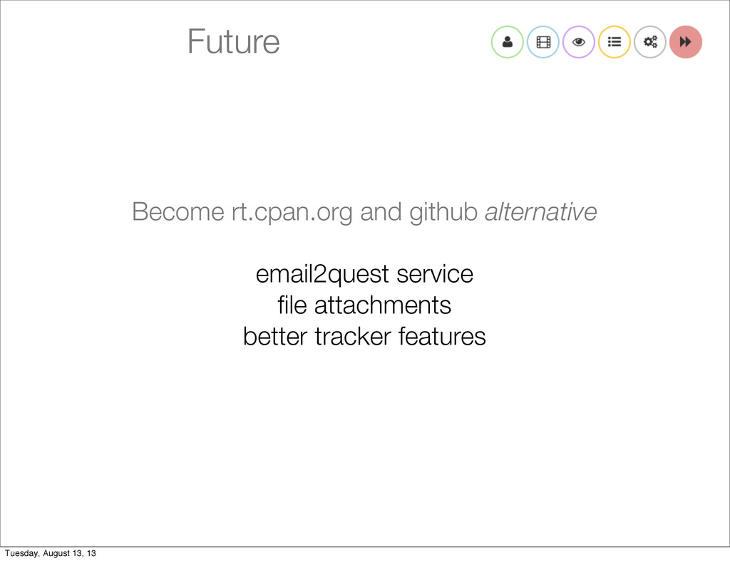 Future Become rt.cpan.org and github alternativ...