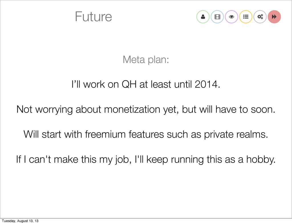 Future Meta plan: I'll work on QH at least unti...
