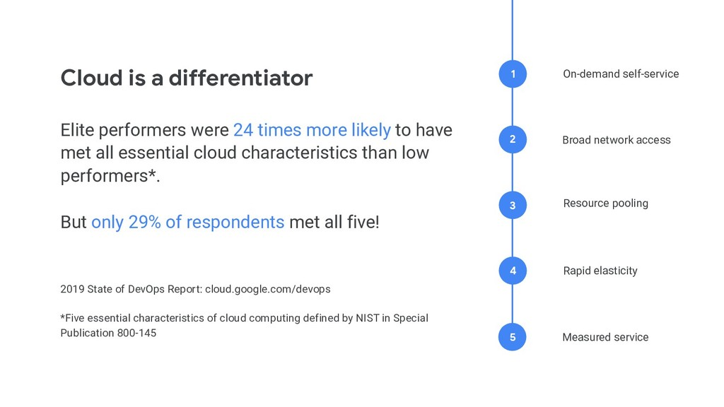 Cloud is a differentiator Elite performers were...
