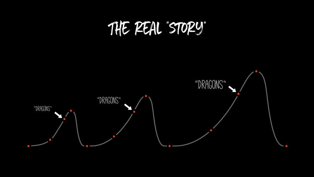 "The real ""story"" ""dragons"" ""dragons"" ""dragons"""