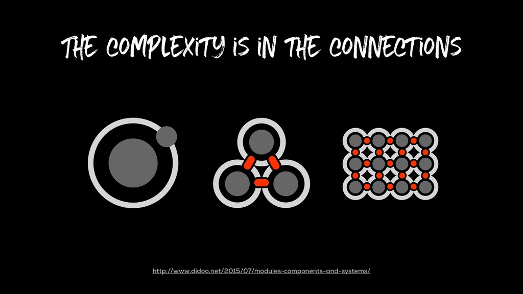 The complexity is in the connections http://www...