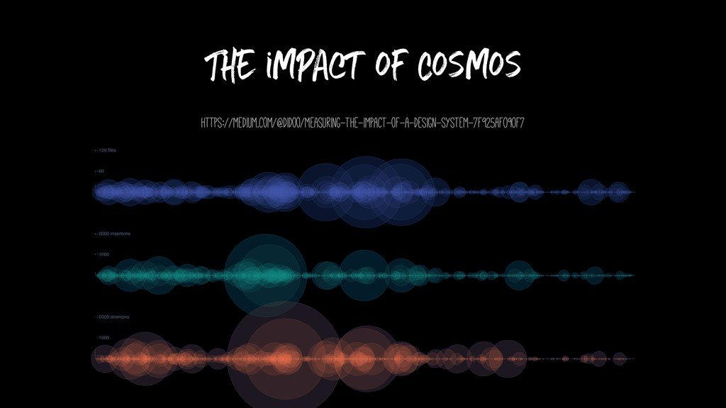 The impact of Cosmos https://medium.com/@didoo/...