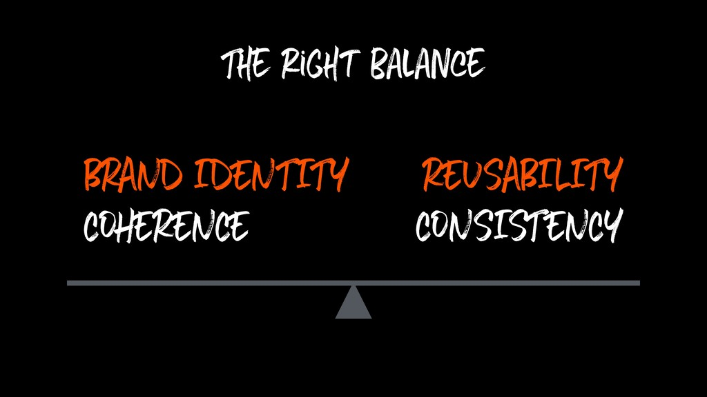 The right balance BRAND IDENTITY COHERENCE REUS...