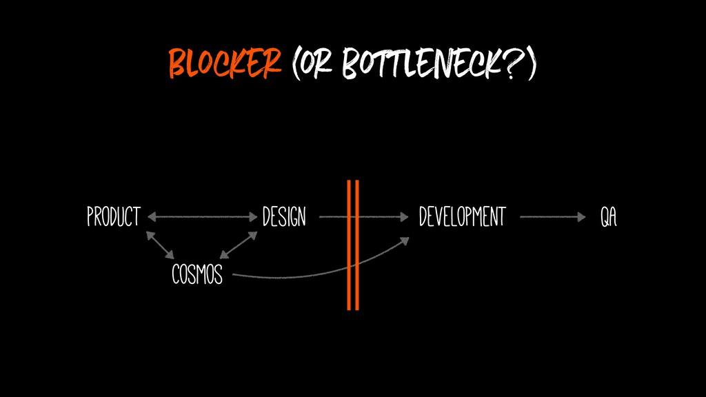 Blocker (or bottleneck?) Product Design Develop...